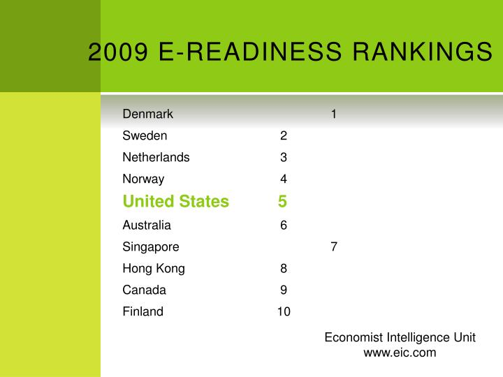 2009 E-READINESS RANKINGS