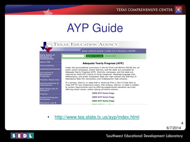 AYP Guide