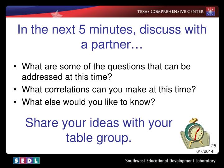 In the next 5 minutes, discuss with a partner…