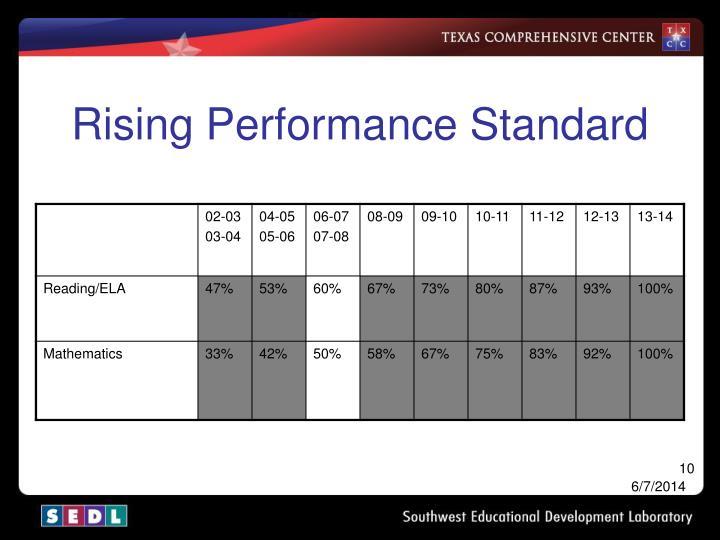 Rising Performance Standard