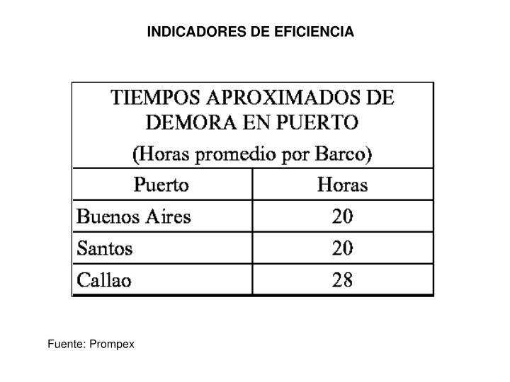 INDICADORES DE EFICIENCIA
