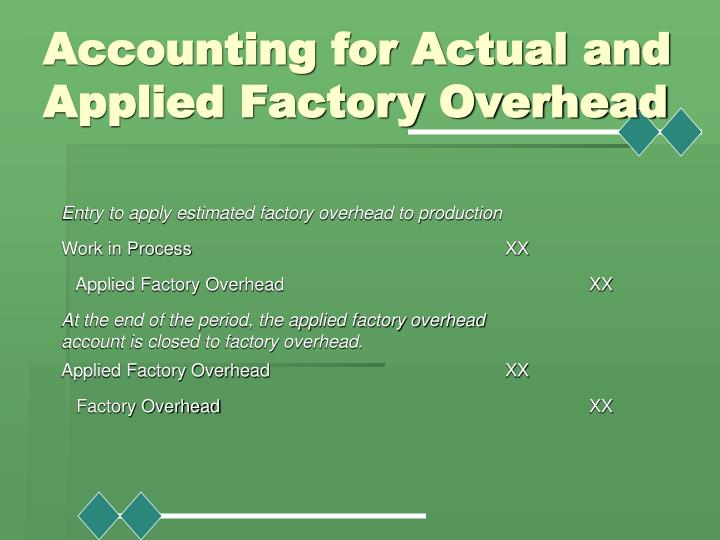 Accounting for Actual and Applied Factory Overhead