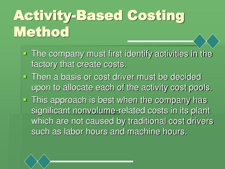 Activity-Based Costing Method