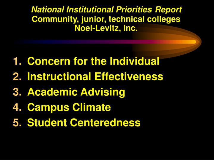 National Institutional Priorities