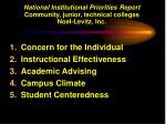 national institutional priorities report community junior technical colleges noel levitz inc