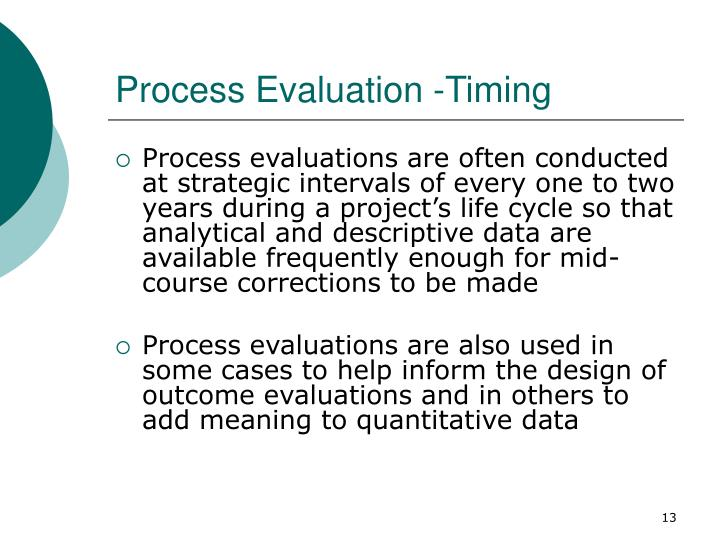 Process Evaluation -Timing