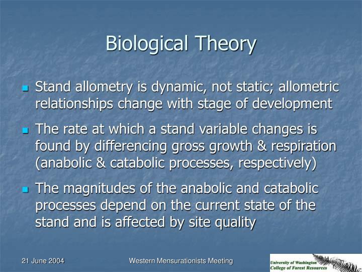 Biological Theory