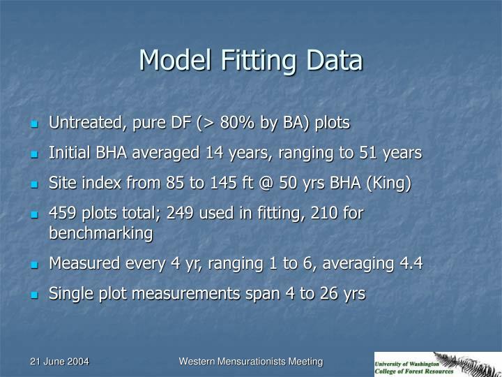 Model Fitting Data