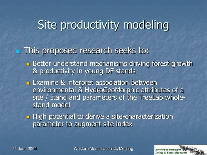 Site productivity modeling
