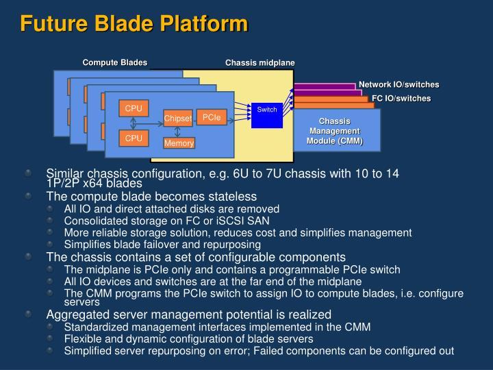 Future Blade Platform