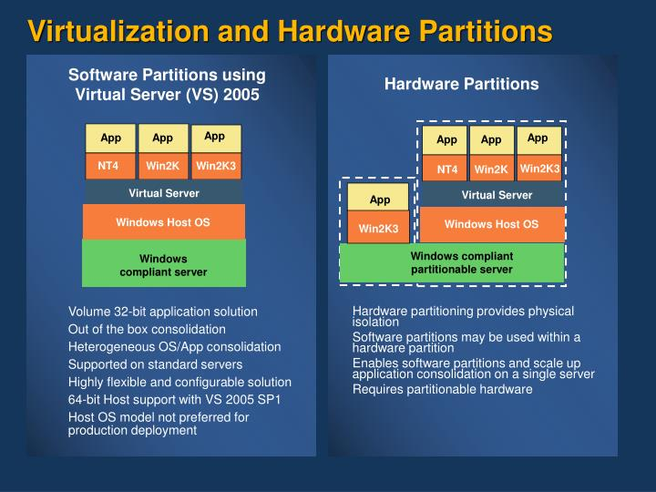 Virtualization and Hardware Partitions
