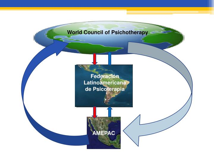 World Council of Psichotherapy