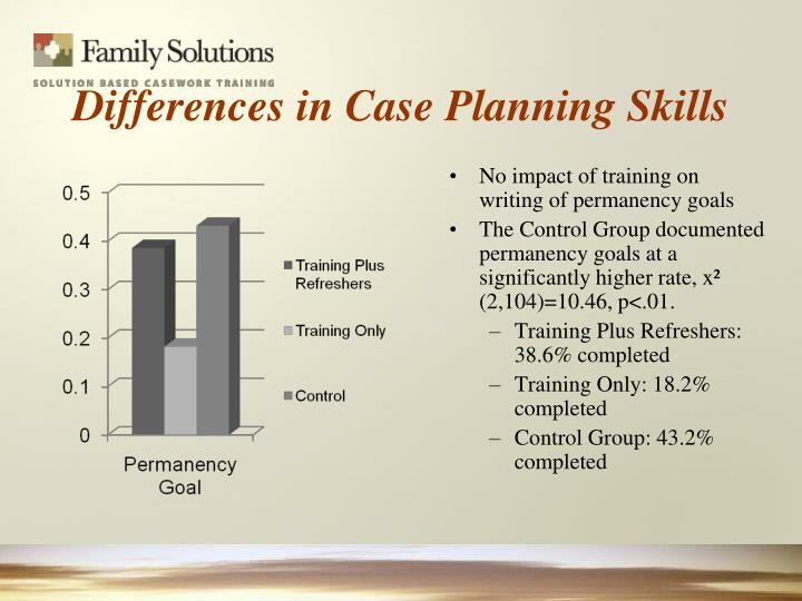 Differences in Case Planning Skills