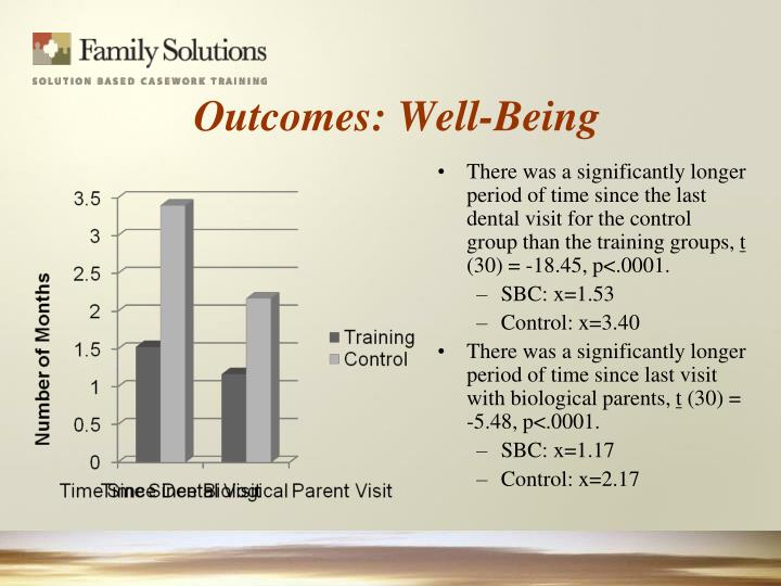 Outcomes: Well-Being