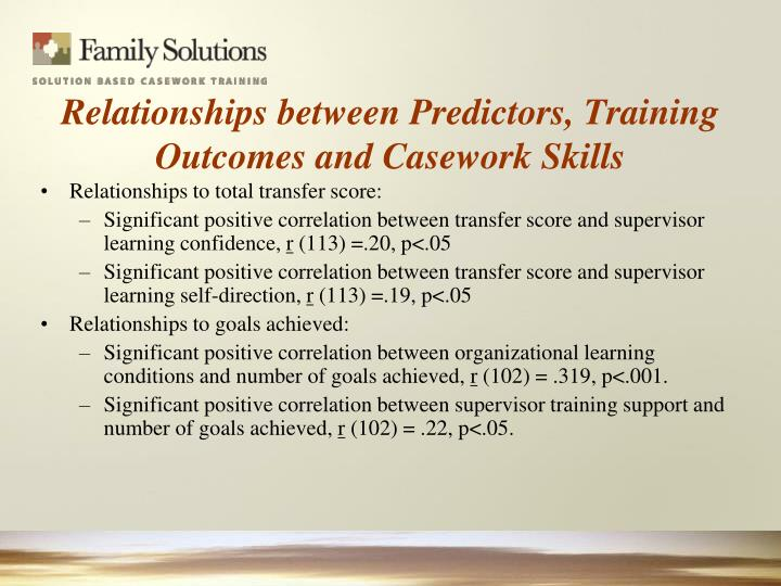 Relationships to total transfer score:
