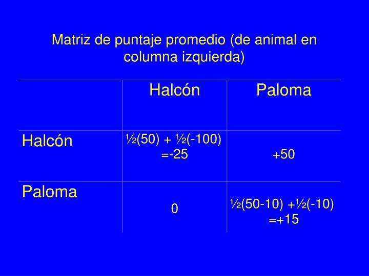 Matriz de puntaje promedio (de animal en columna izquierda)