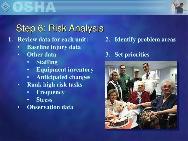 Step 6: Risk Analysis