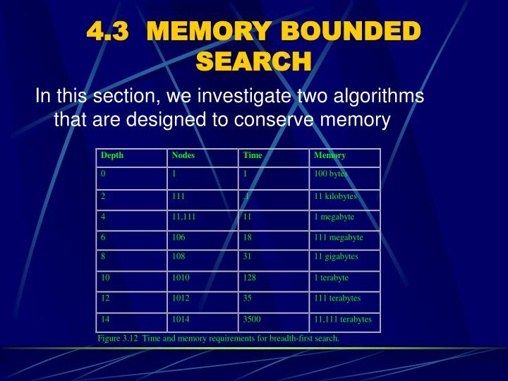 4.3  MEMORY BOUNDED SEARCH