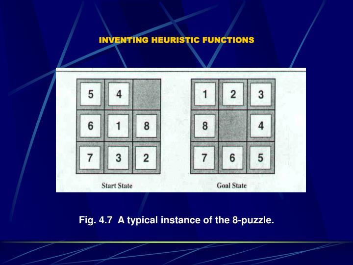 INVENTING HEURISTIC FUNCTIONS