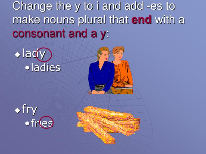 Change the y to i and add -es to make nouns plural that