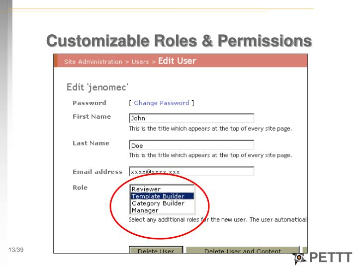 Customizable Roles & Permissions