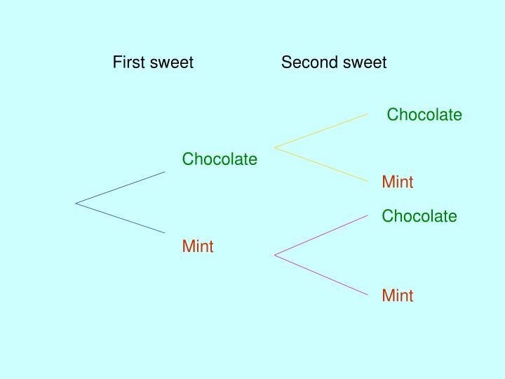 First sweet