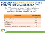 components scoring criteria of the principal performance review ppr