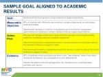 sample goal aligned to academic results1