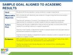 sample goal aligned to academic results2