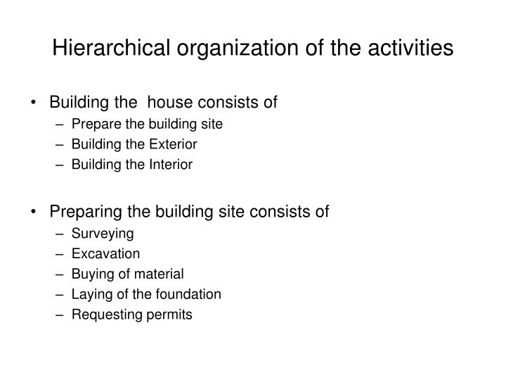Hierarchical organization of the activities