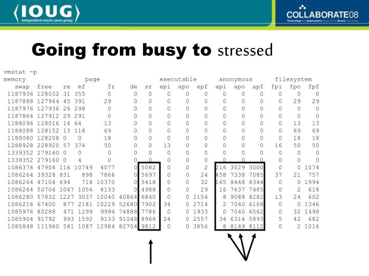 Going from busy to