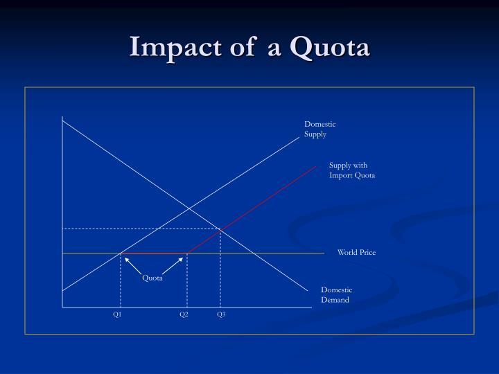 Impact of a Quota