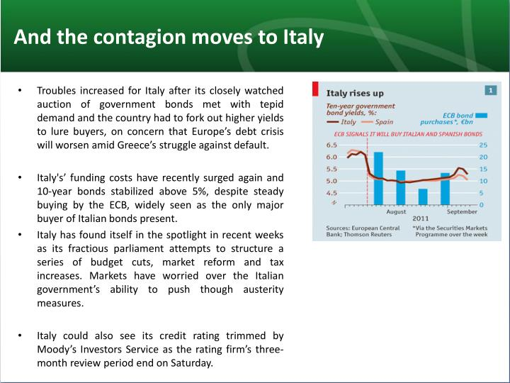 And the contagion moves to Italy
