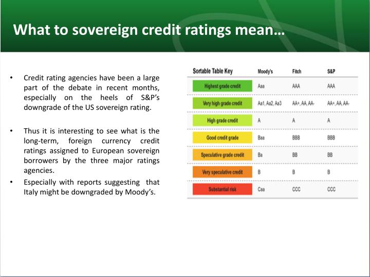 What to sovereign credit ratings mean…