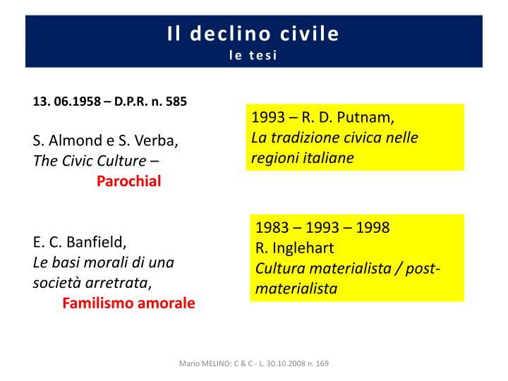 Il declino civile