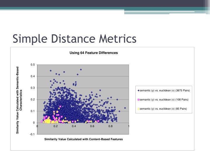 Simple Distance Metrics