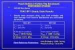 peach bottom 2 turbine trip benchmark performed studies1