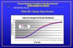 peach bottom 2 turbine trip benchmark performed studies2