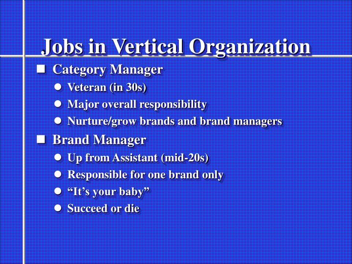 Jobs in Vertical Organization