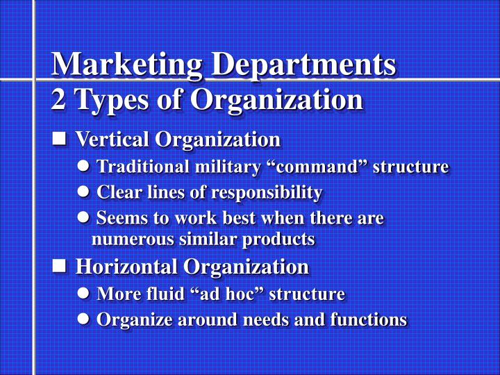 Marketing Departments