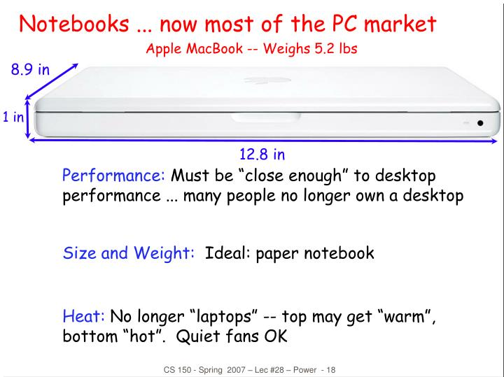 Notebooks ... now most of the PC market