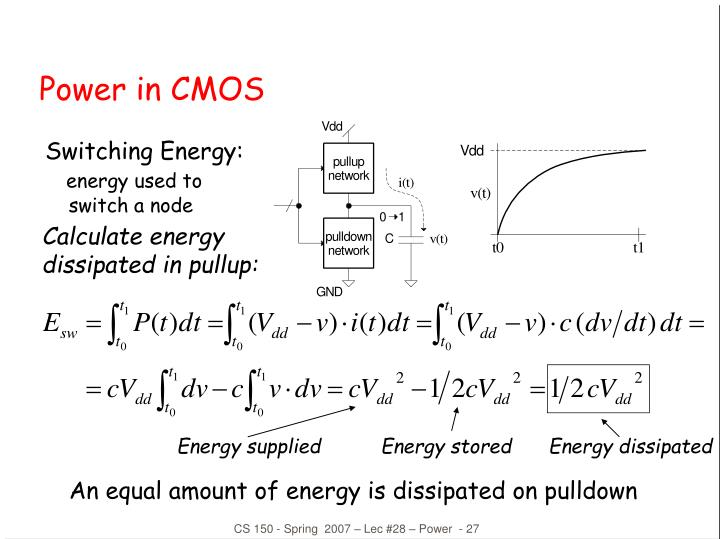 Power in CMOS