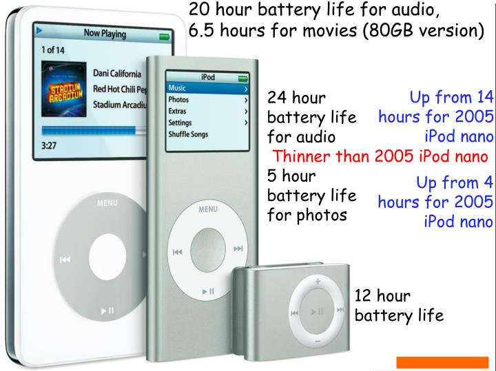 20 hour battery life for audio,