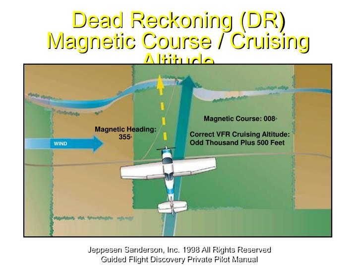 Magnetic Course: 008°