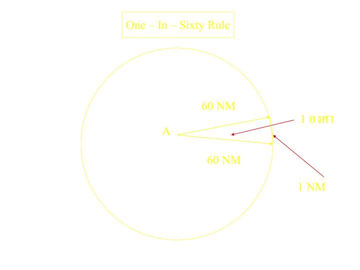 One – In – Sixty Rule