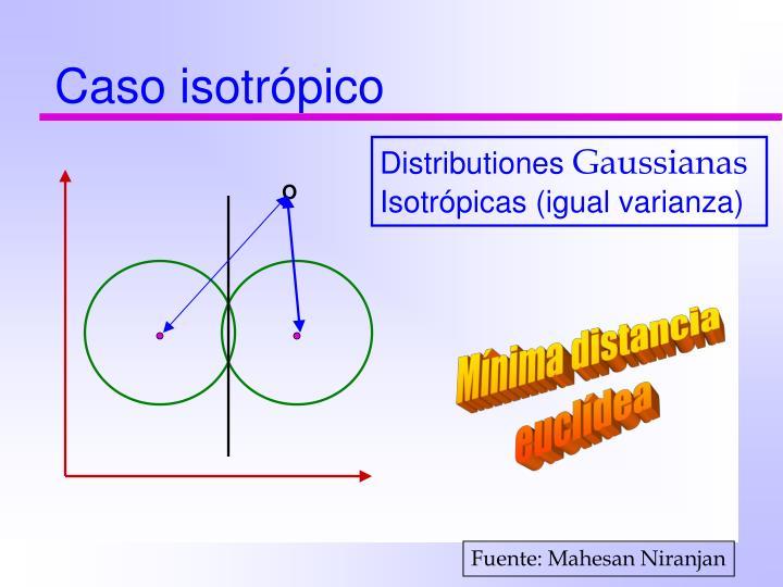 Caso isotrópico