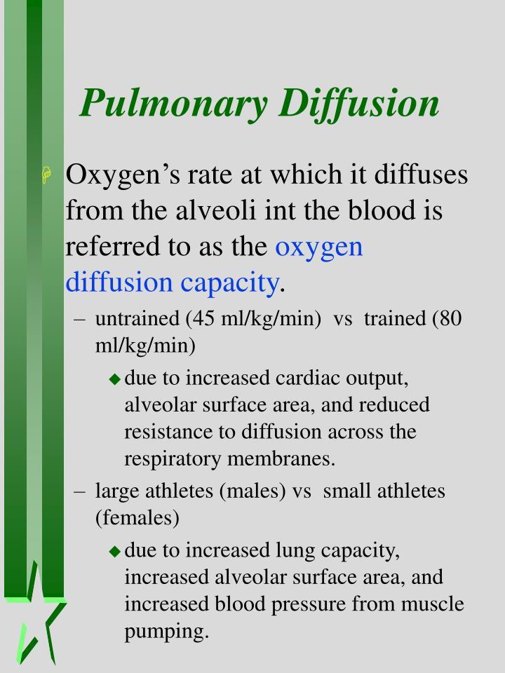 Pulmonary Diffusion