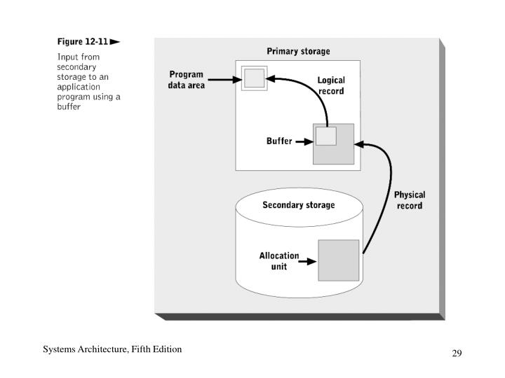 Systems Architecture, Fifth Edition