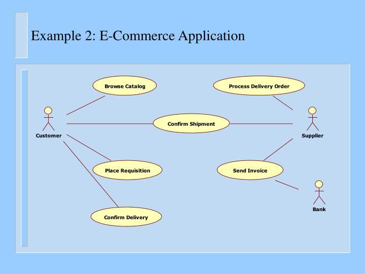Example 2: E-Commerce Application