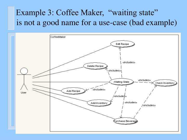 """Example 3: Coffee Maker,  """"waiting state"""""""